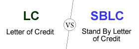 documentary letter of credit, Difference Between DLC and SBLC, letter of credit providers, Stand By Letter of Credit (SBLC), Stand By Letter of Credit providers, lease sblc, top letters of credit providers